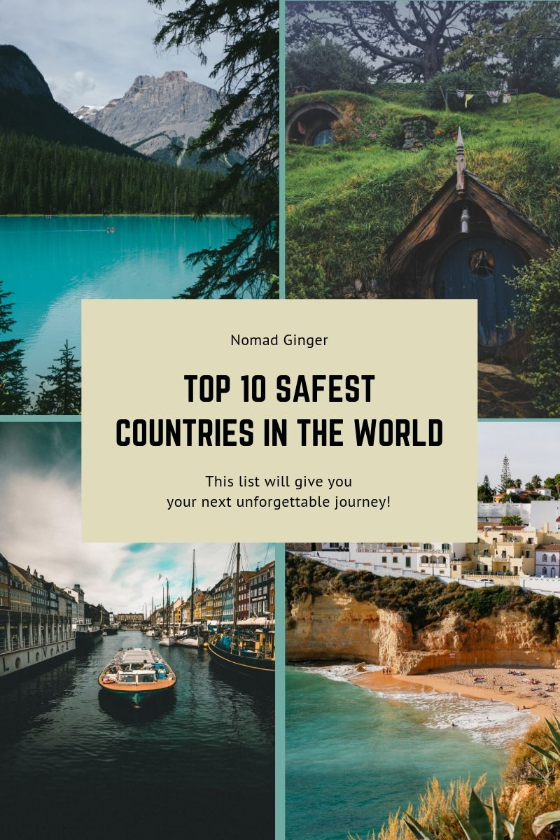 The Safest Countries In The World 2019 Postcards From Alexis